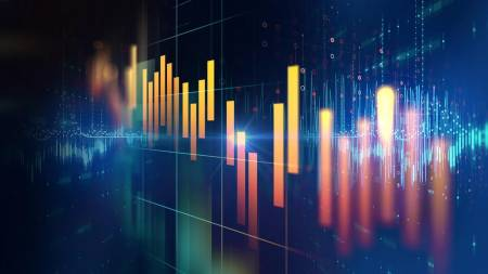 5 Popular Technical Indicators Defined and Explained